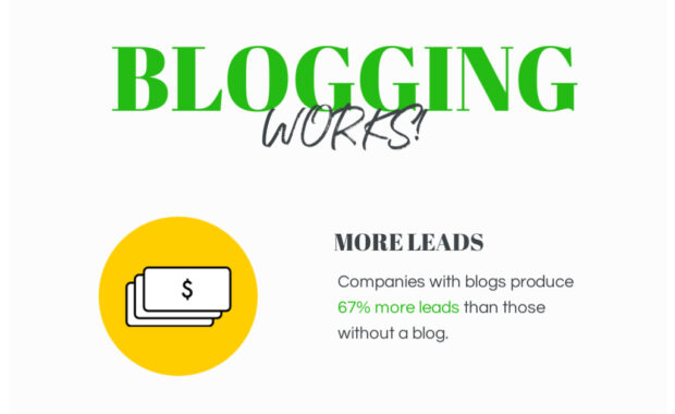 blogging works featured image